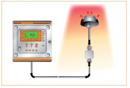 Купить ThermoControl Plus система управления инфракрасным отоплением