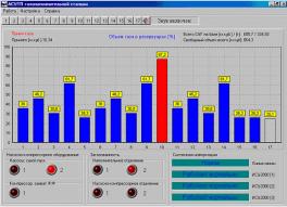 Купить Автоматическое управление процессами для ГНС