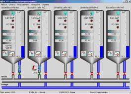 Купить Автоматизированная система управления работой шламбассейнов на цементных заводах