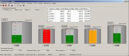 Купить АСКУ БУК автоматизированная система контроля уровня