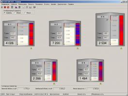 Купить АСКУ БУК-ТЕМП автоматизированная система контроля уровня