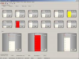 Купить АСКУ ИСУ2000И автоматизированная система контроля уровня