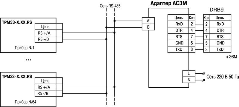 trm33 shema 4